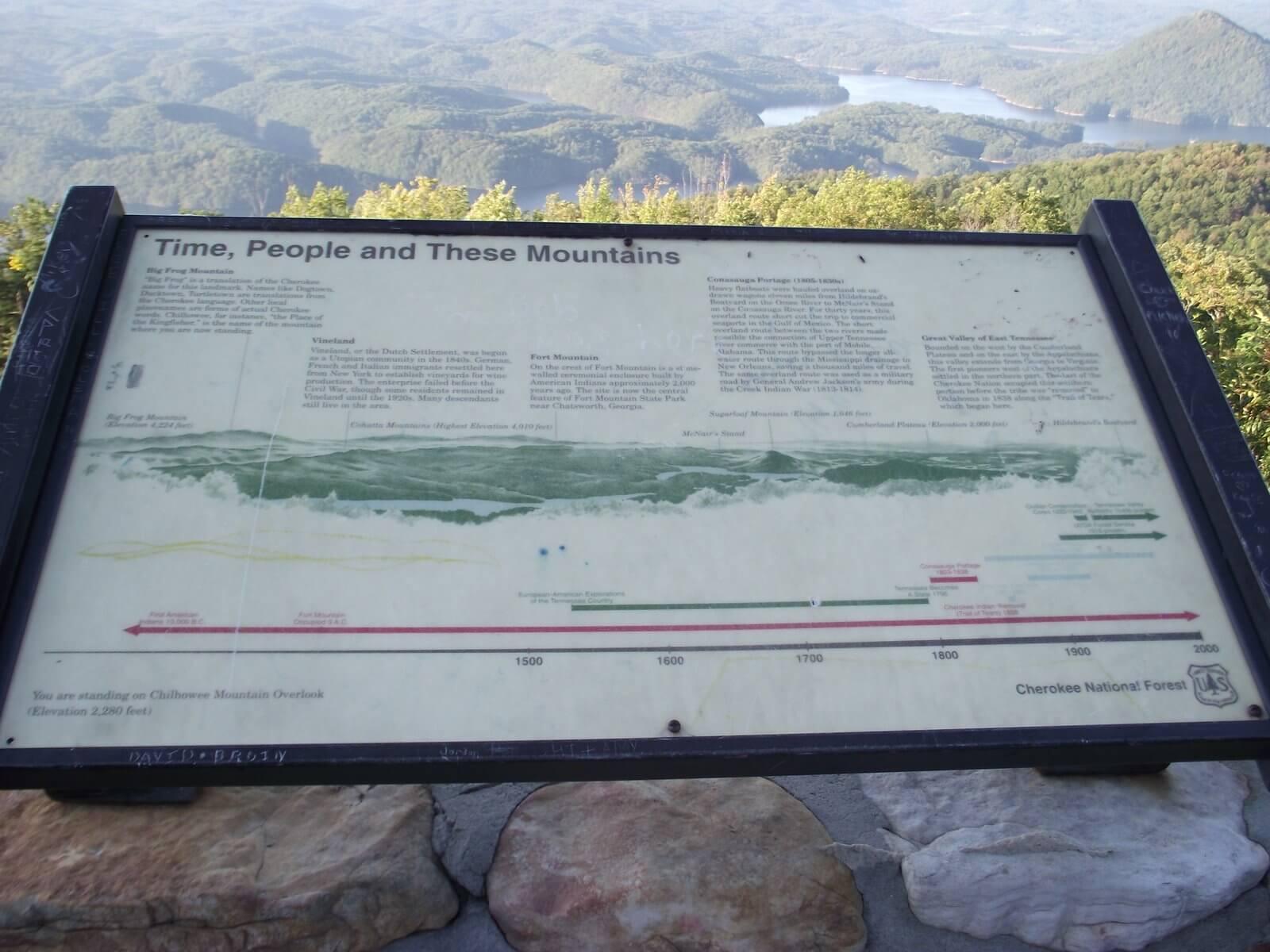 chilhowee mountain overlook